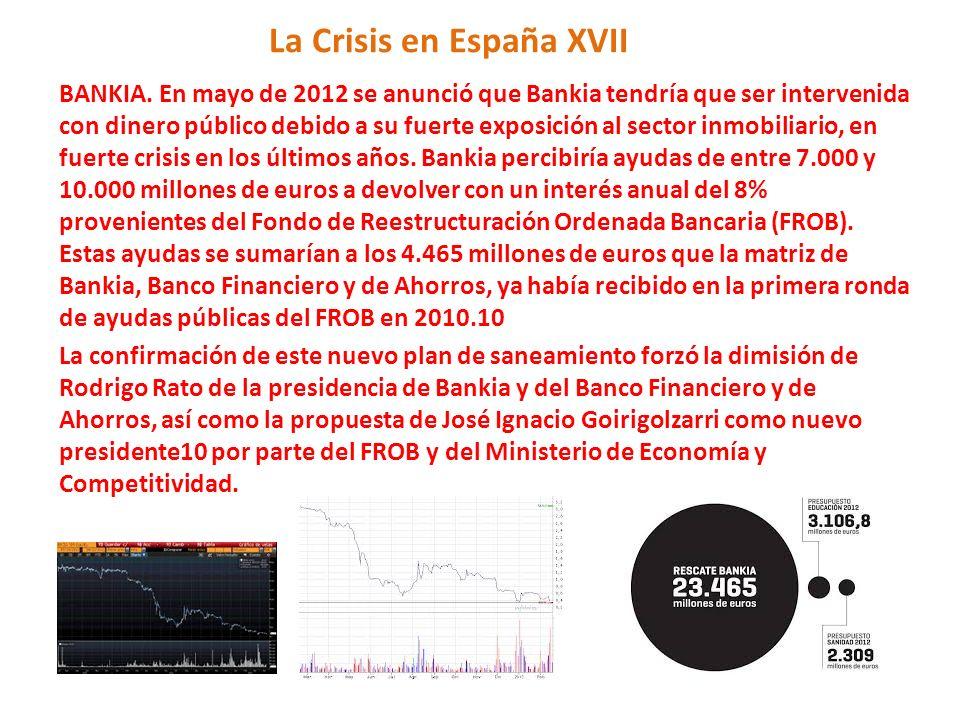 La Crisis en España XVII