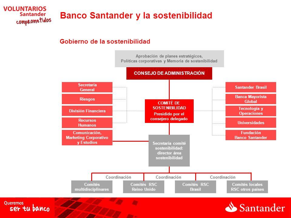 Banco Santander y la sostenibilidad