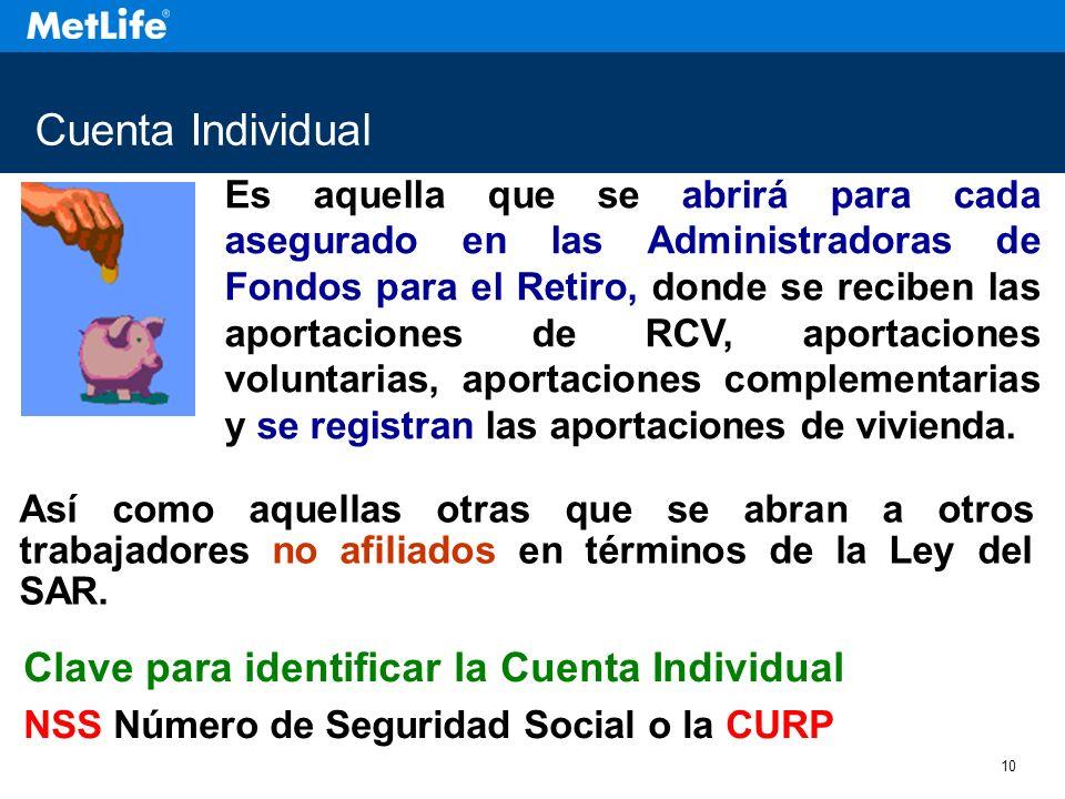 Cuenta Individual Clave para identificar la Cuenta Individual