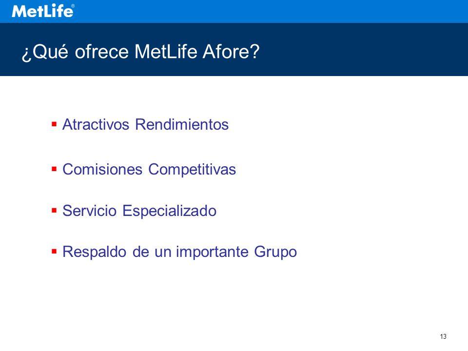 ¿Qué ofrece MetLife Afore