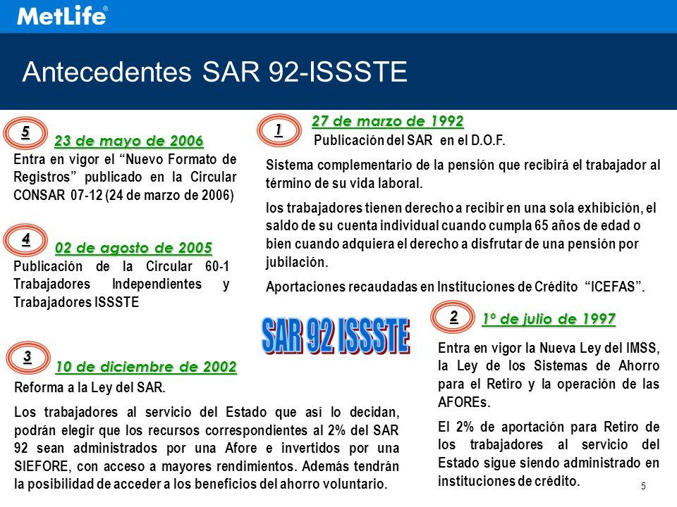 SAR 92 ISSSTE Antecedentes SAR 92-ISSSTE 27 de marzo de 1992 1 5