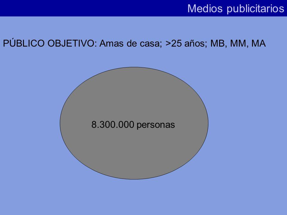 Medios publicitarios PÚBLICO OBJETIVO: Amas de casa; >25 años; MB, MM, MA 8.300.000 personas