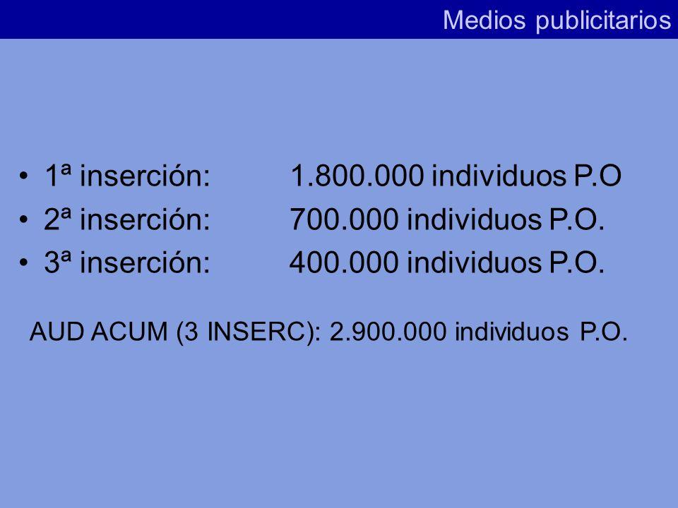 1ª inserción: 1.800.000 individuos P.O