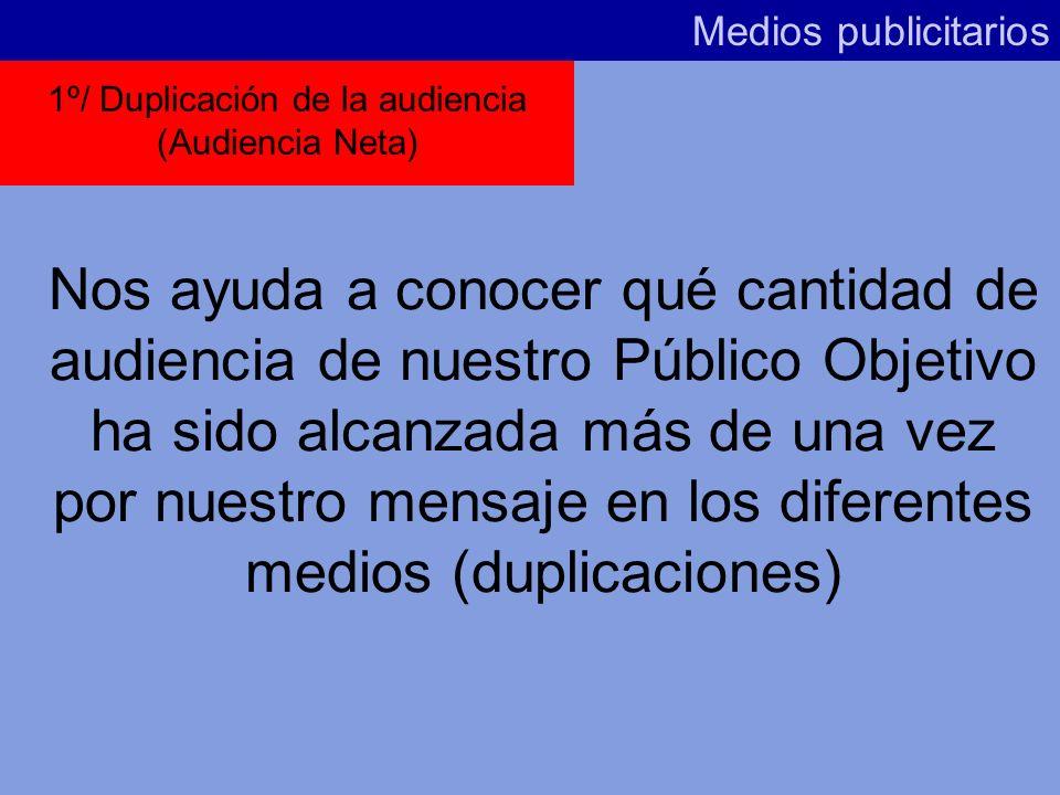 1º/ Duplicación de la audiencia (Audiencia Neta)