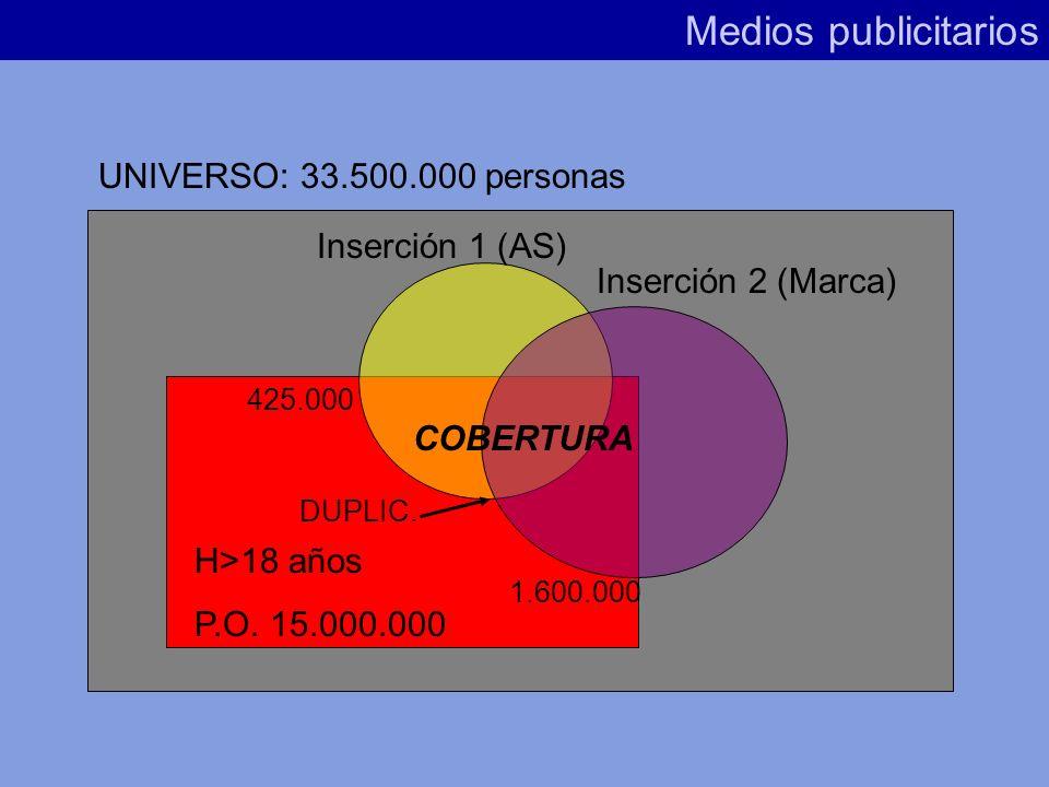 Medios publicitarios UNIVERSO: 33.500.000 personas Inserción 1 (AS)