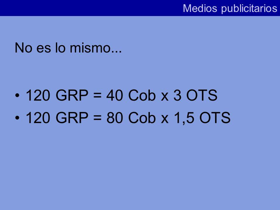 120 GRP = 40 Cob x 3 OTS 120 GRP = 80 Cob x 1,5 OTS No es lo mismo...