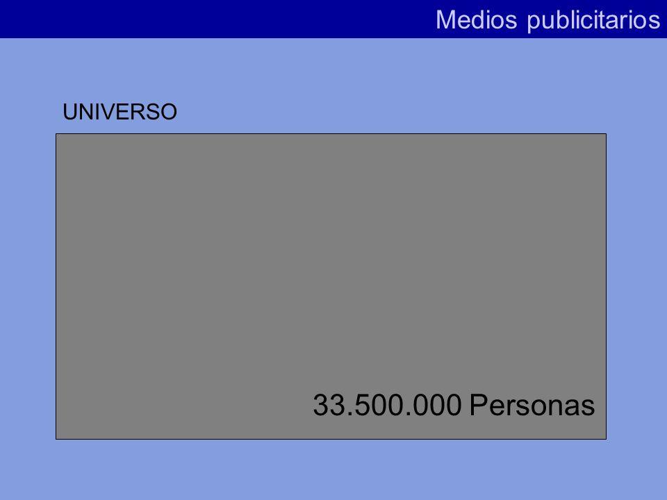 Medios publicitarios UNIVERSO 33.500.000 Personas