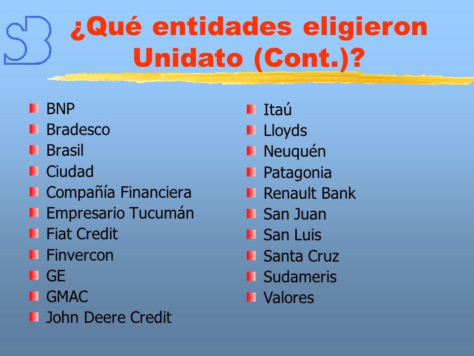 ¿Qué entidades eligieron Unidato (Cont.)