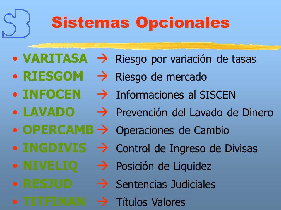 Sistemas Opcionales VARITASA  Riesgo por variación de tasas
