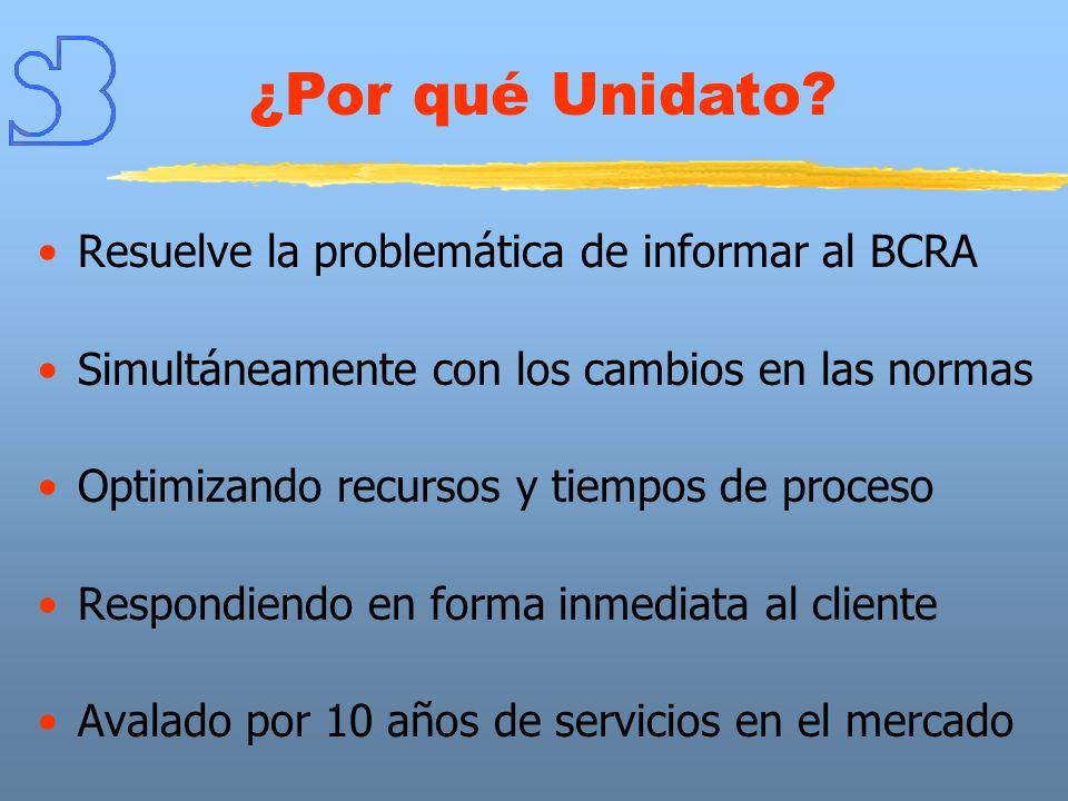 ¿Por qué Unidato Resuelve la problemática de informar al BCRA