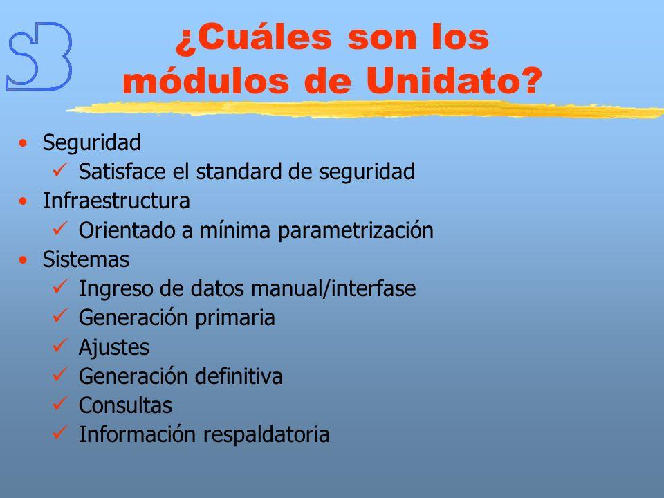 ¿Cuáles son los módulos de Unidato