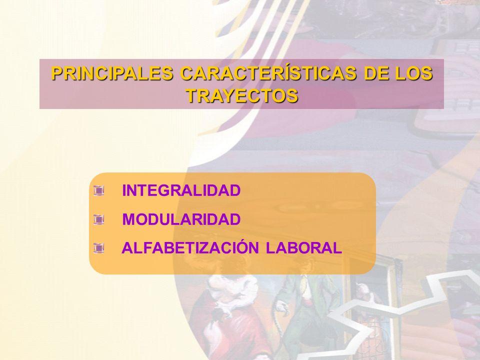 PRINCIPALES CARACTERÍSTICAS DE LOS TRAYECTOS