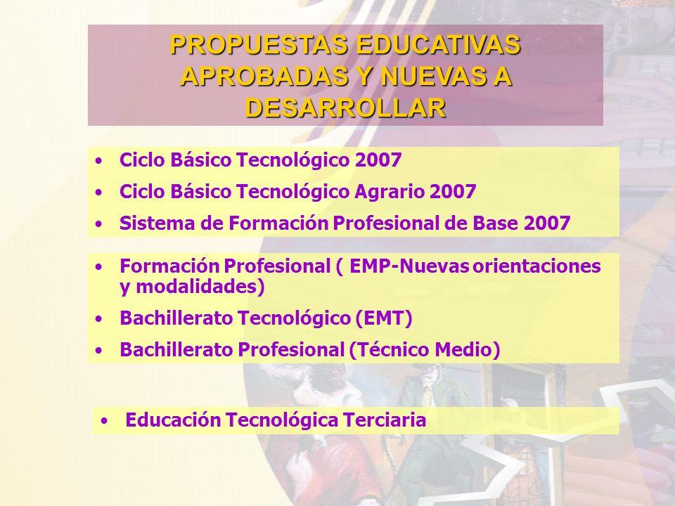 PROPUESTAS EDUCATIVAS APROBADAS Y NUEVAS A DESARROLLAR