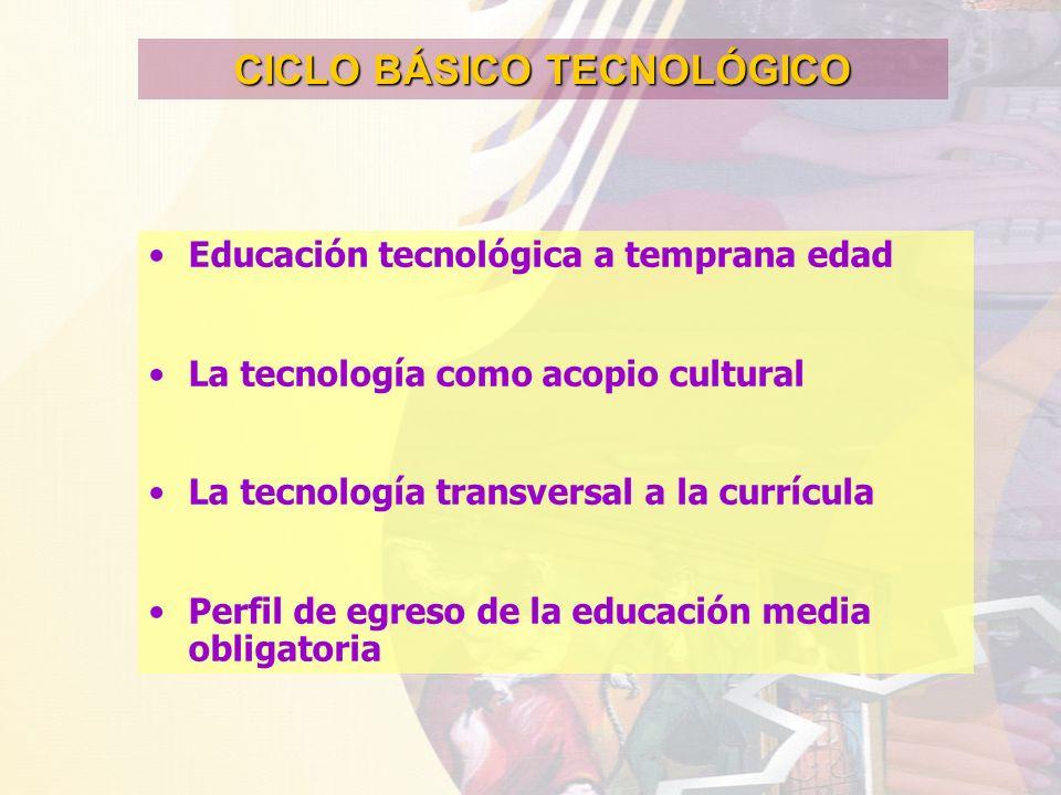 CICLO BÁSICO TECNOLÓGICO