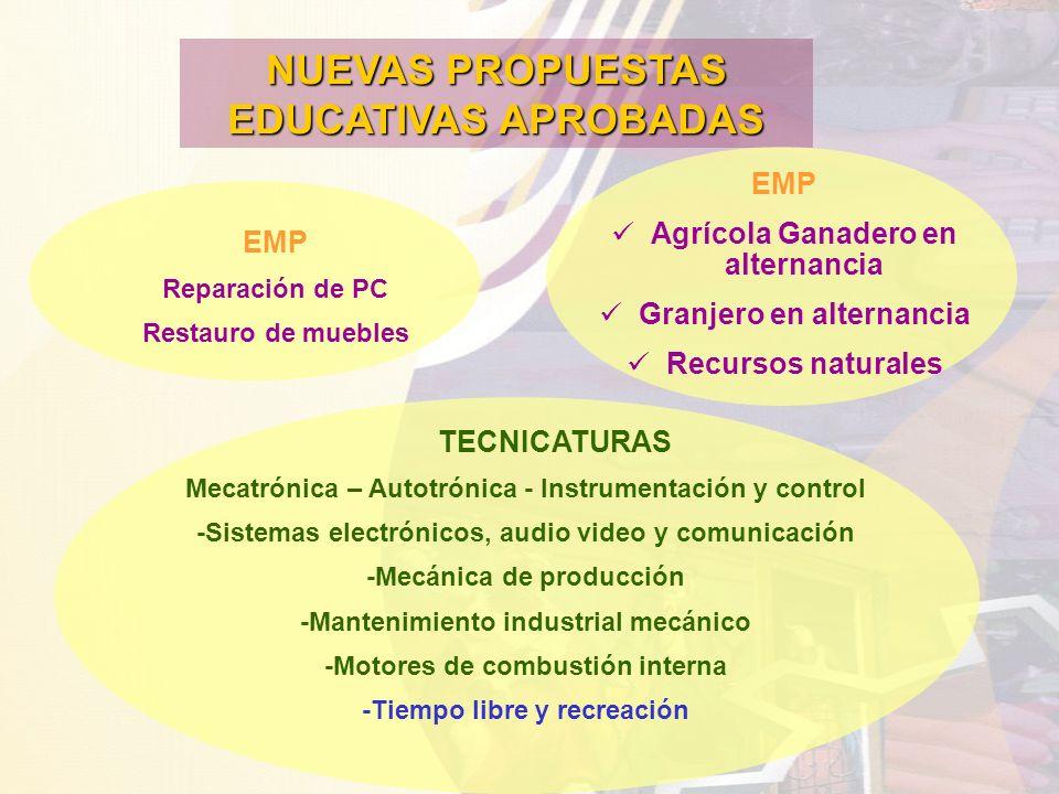 NUEVAS PROPUESTAS EDUCATIVAS APROBADAS