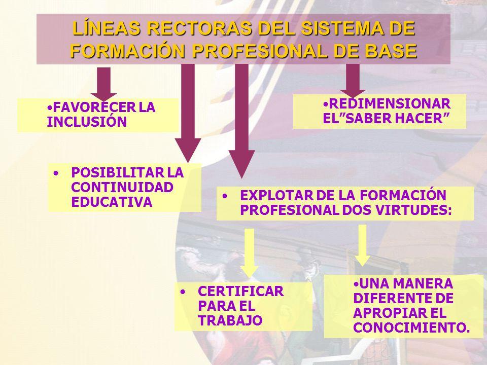 LÍNEAS RECTORAS DEL SISTEMA DE FORMACIÓN PROFESIONAL DE BASE
