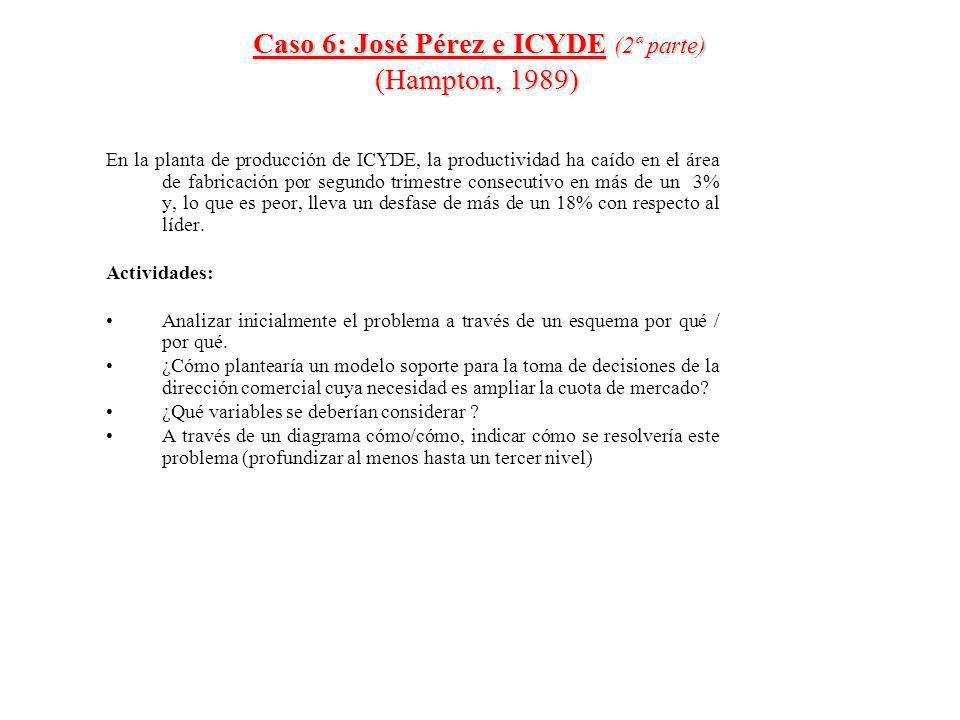 Caso 6: José Pérez e ICYDE (2ª parte) (Hampton, 1989)