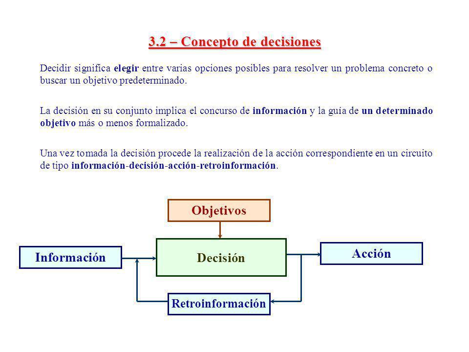 3.2 – Concepto de decisiones