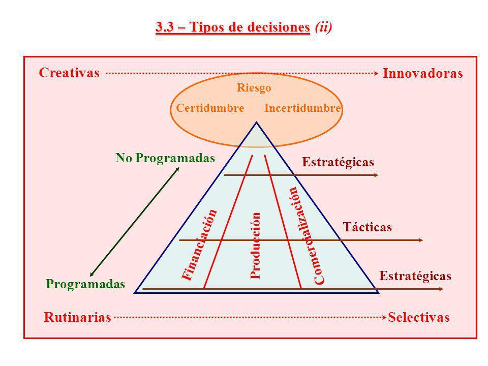 3.3 – Tipos de decisiones (ii)