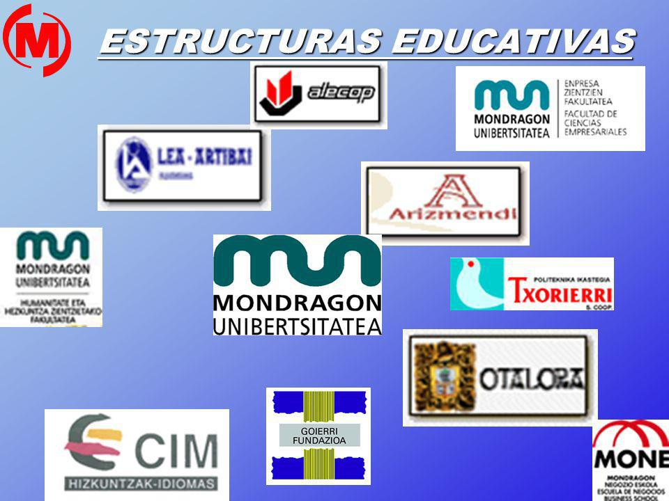 ESTRUCTURAS EDUCATIVAS