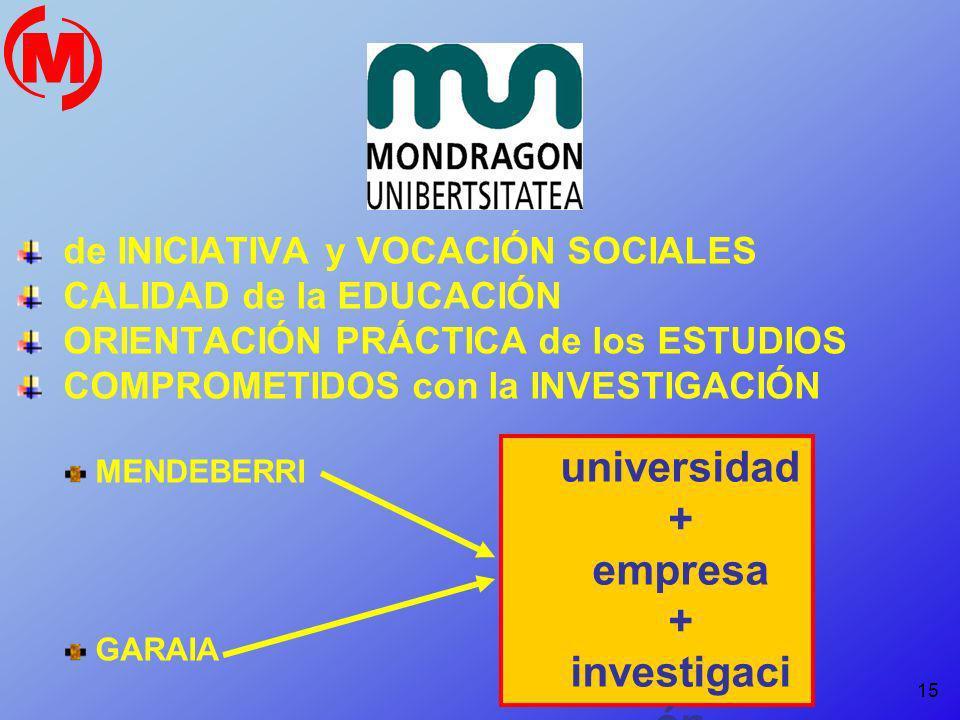 universidad + empresa investigación
