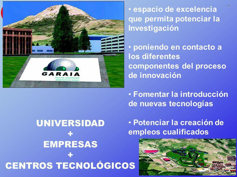 UNIVERSIDAD + EMPRESAS CENTROS TECNOLÓGICOS