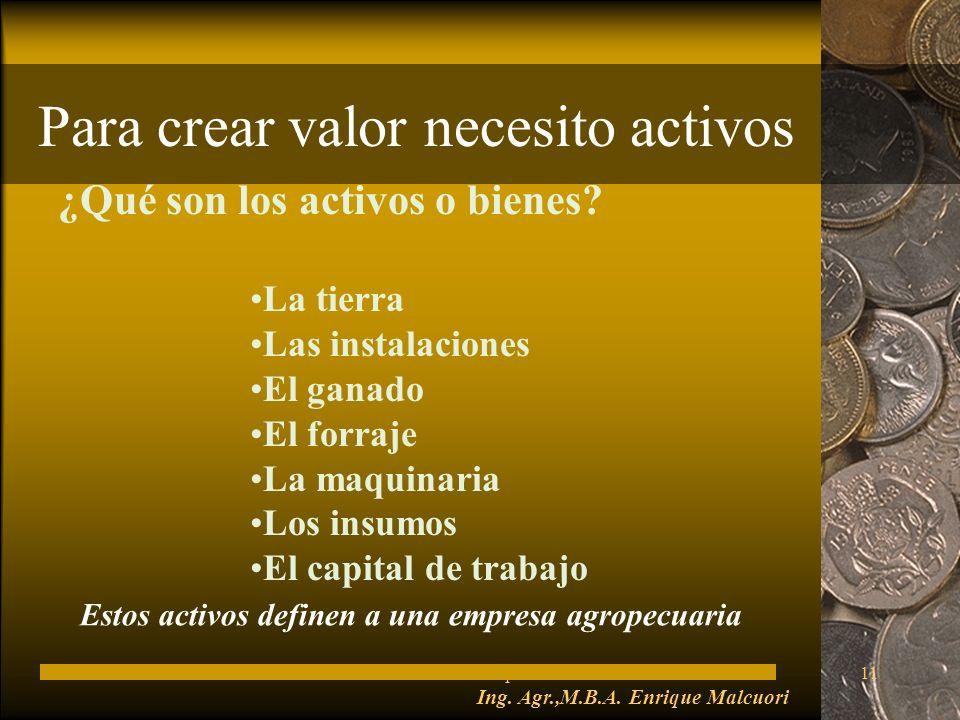 Para crear valor necesito activos