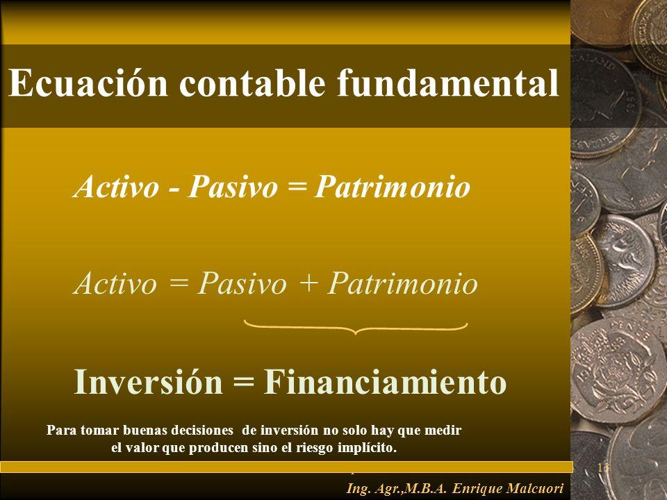 Ecuación contable fundamental