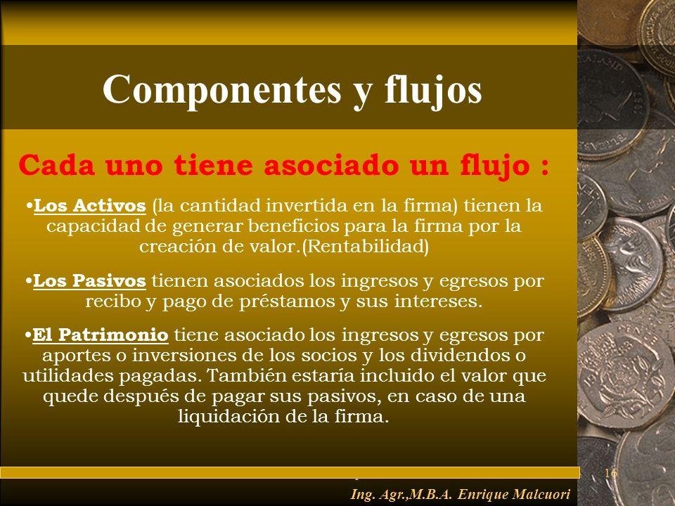 Cada uno tiene asociado un flujo : Ing. Agr.,M.B.A. Enrique Malcuori