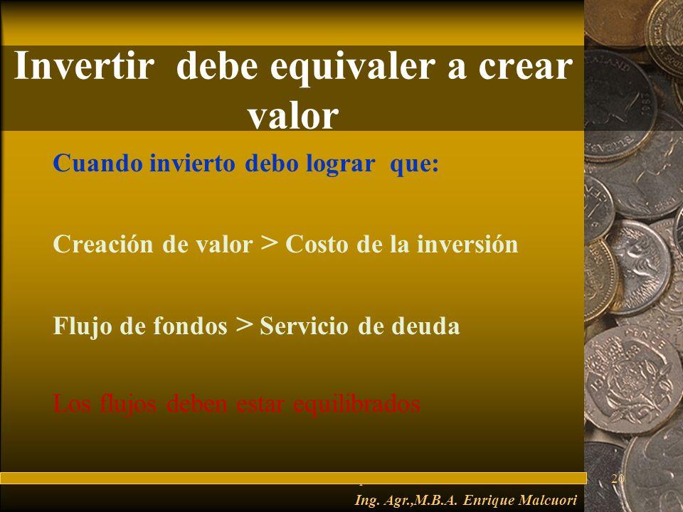 Invertir debe equivaler a crear valor