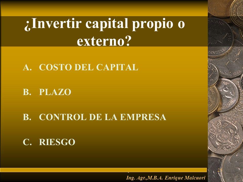 ¿Invertir capital propio o externo
