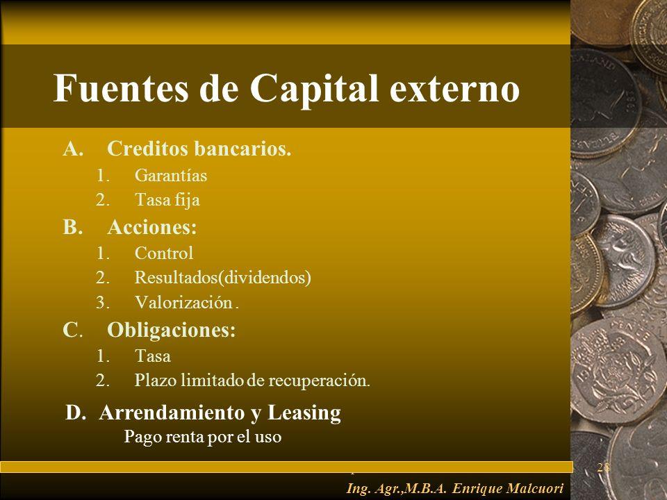Fuentes de Capital externo
