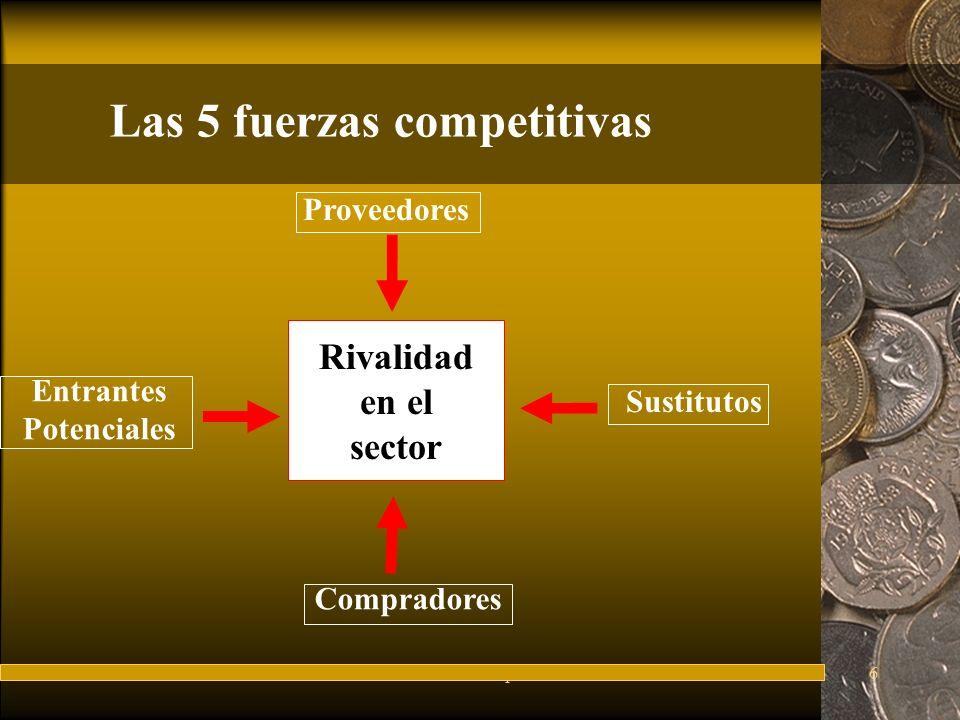 Las 5 fuerzas competitivas