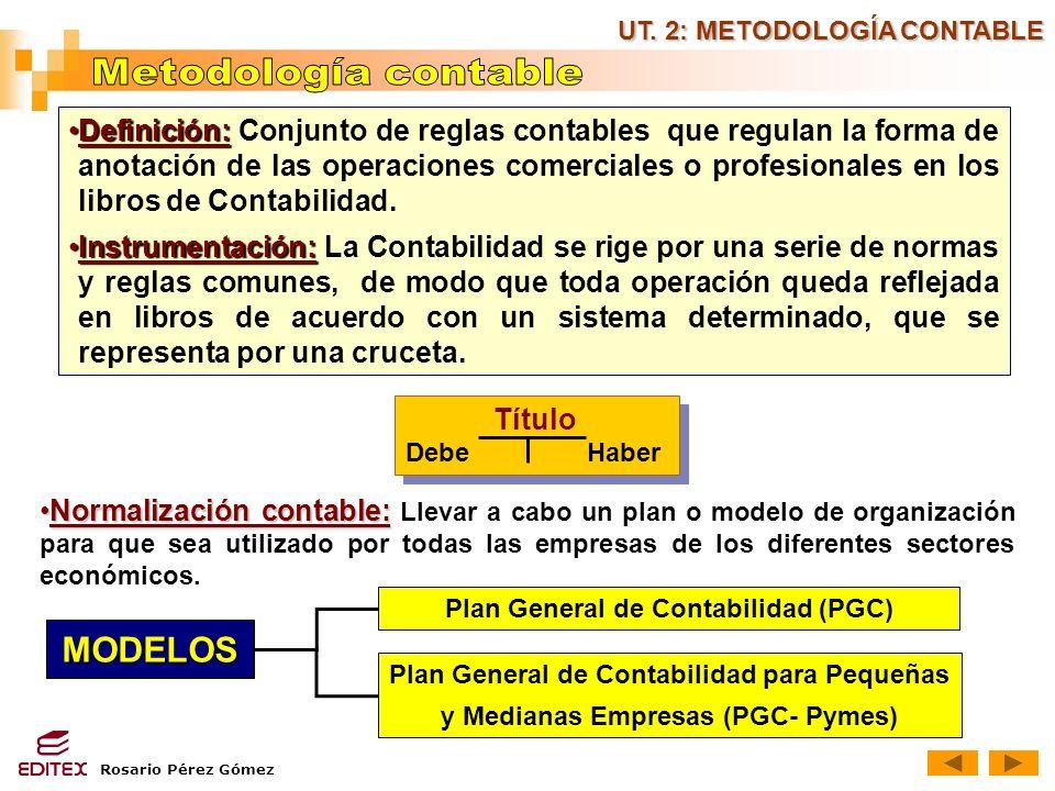 Metodología contable