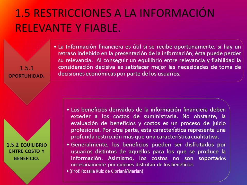 1.5 RESTRICCIONES A LA INFORMACIÓN RELEVANTE Y FIABLE.