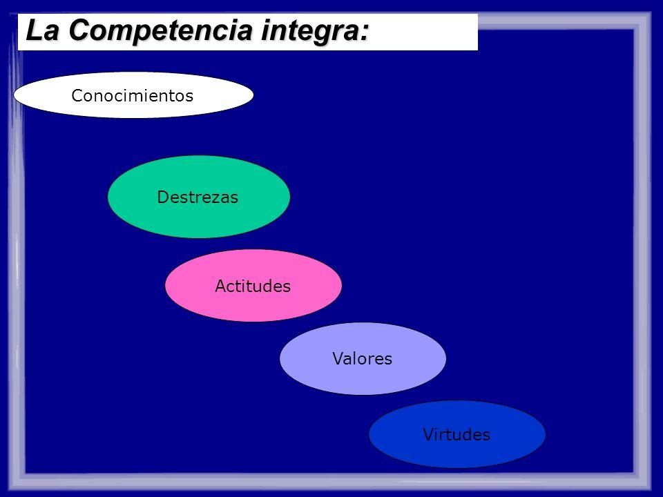 La Competencia integra: