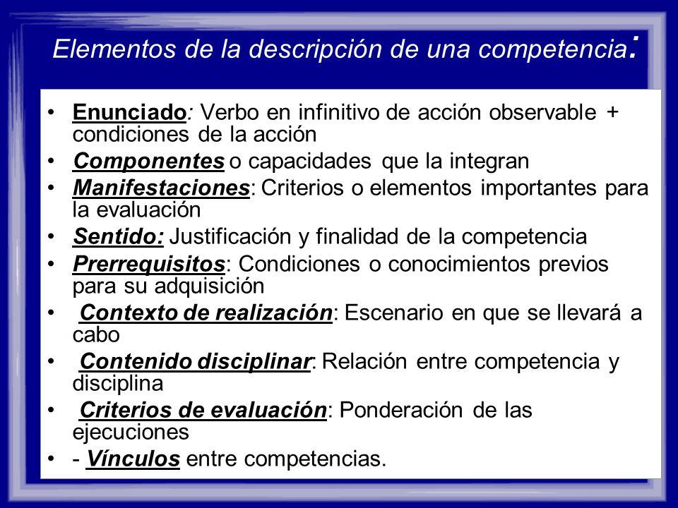 Elementos de la descripción de una competencia: