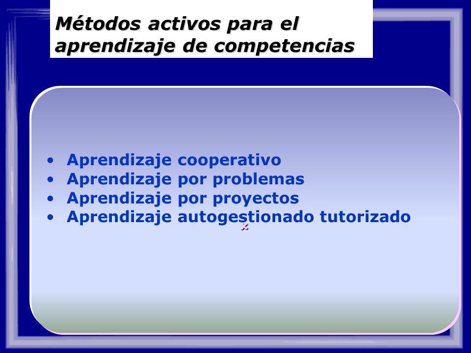 Métodos activos para el aprendizaje de competencias