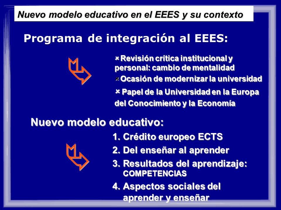 Programa de integración al EEES: