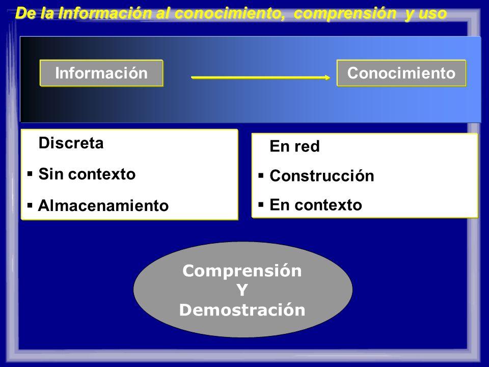 De la Información al conocimiento, comprensión y uso