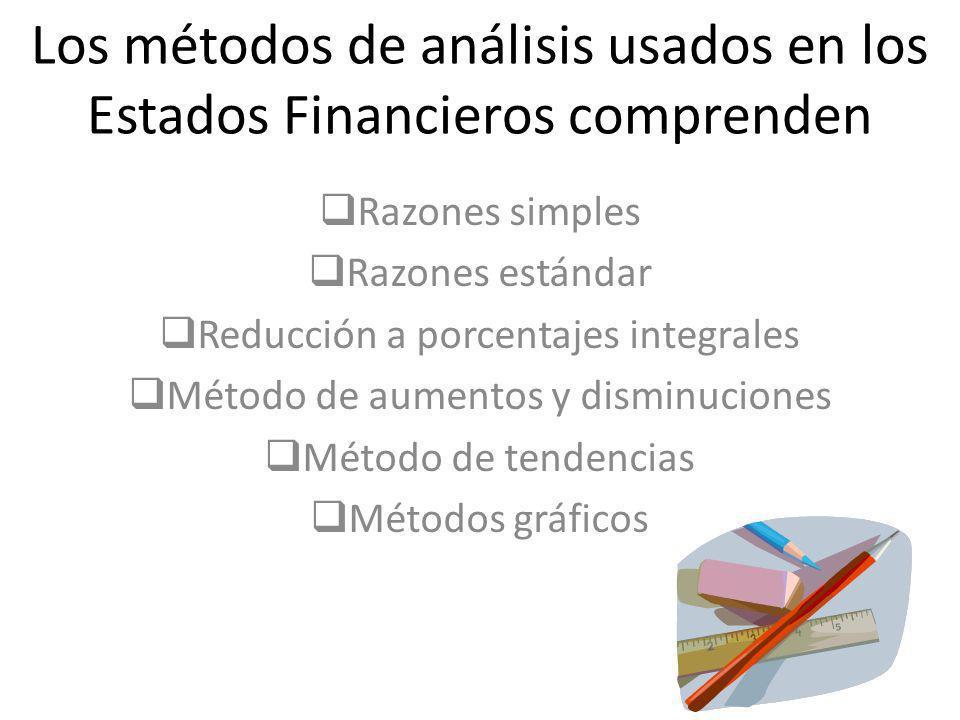 Los métodos de análisis usados en los Estados Financieros comprenden
