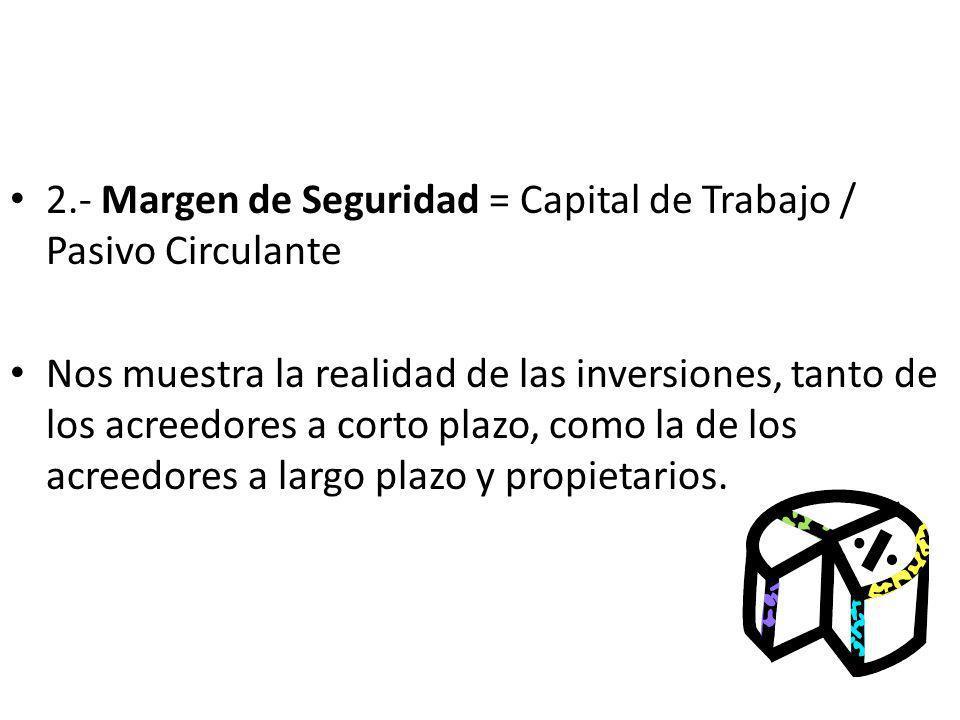 2.- Margen de Seguridad = Capital de Trabajo / Pasivo Circulante