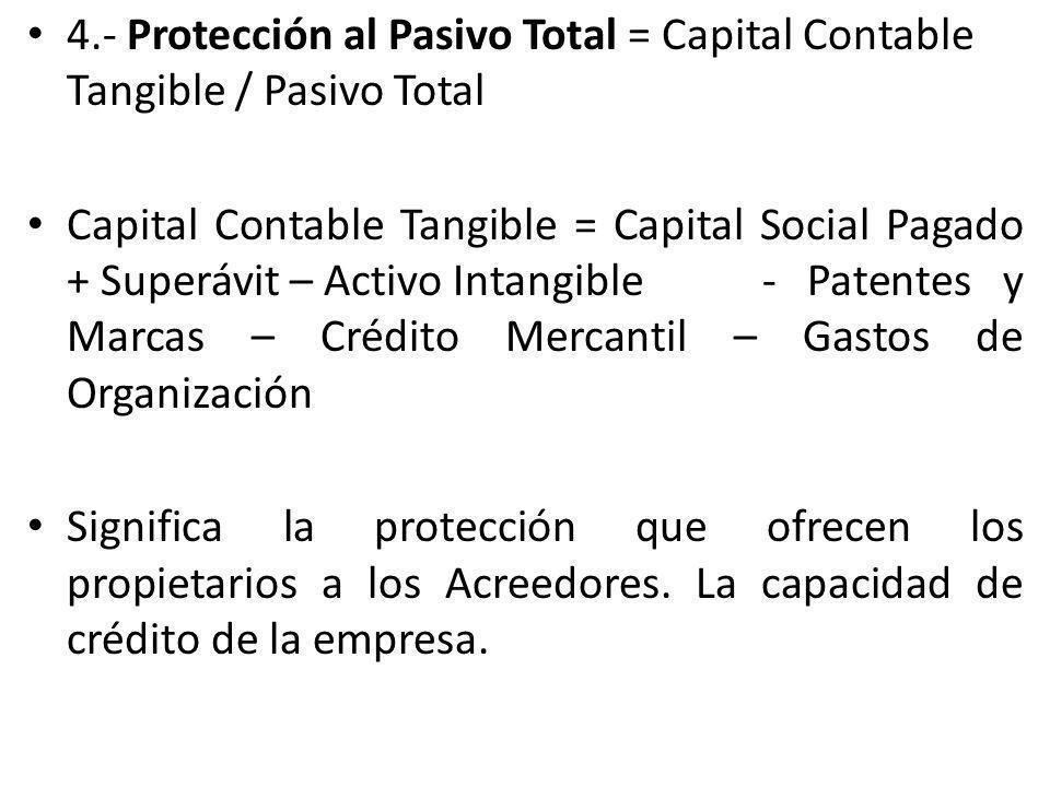 4.- Protección al Pasivo Total = Capital Contable Tangible / Pasivo Total