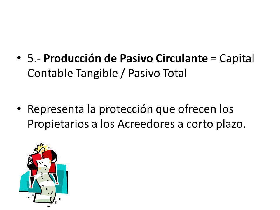 5.- Producción de Pasivo Circulante = Capital Contable Tangible / Pasivo Total