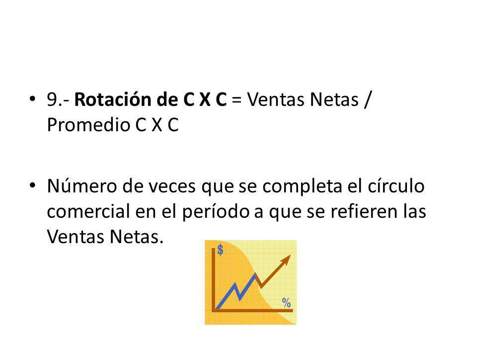 9.- Rotación de C X C = Ventas Netas / Promedio C X C