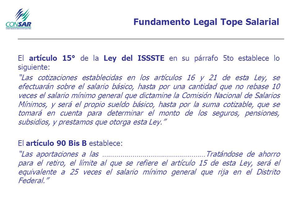 Fundamento Legal Tope Salarial