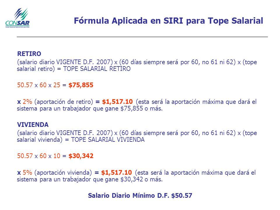 Fórmula Aplicada en SIRI para Tope Salarial