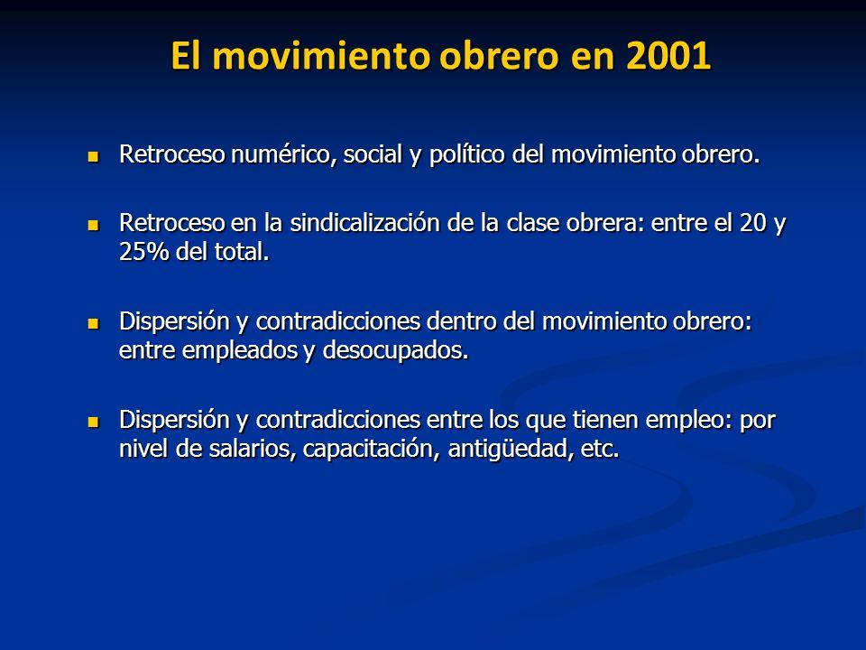 El movimiento obrero en 2001