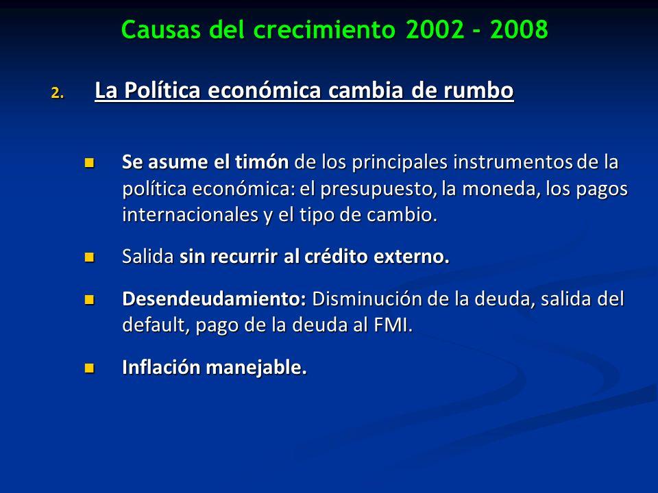 Causas del crecimiento 2002 - 2008
