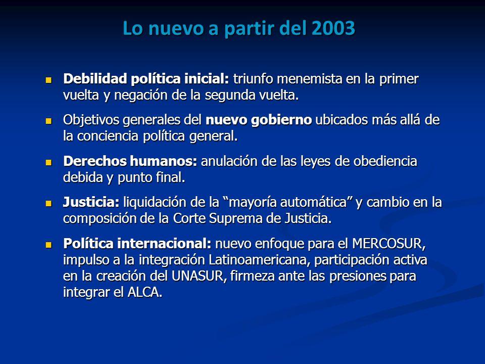 Lo nuevo a partir del 2003 Debilidad política inicial: triunfo menemista en la primer vuelta y negación de la segunda vuelta.